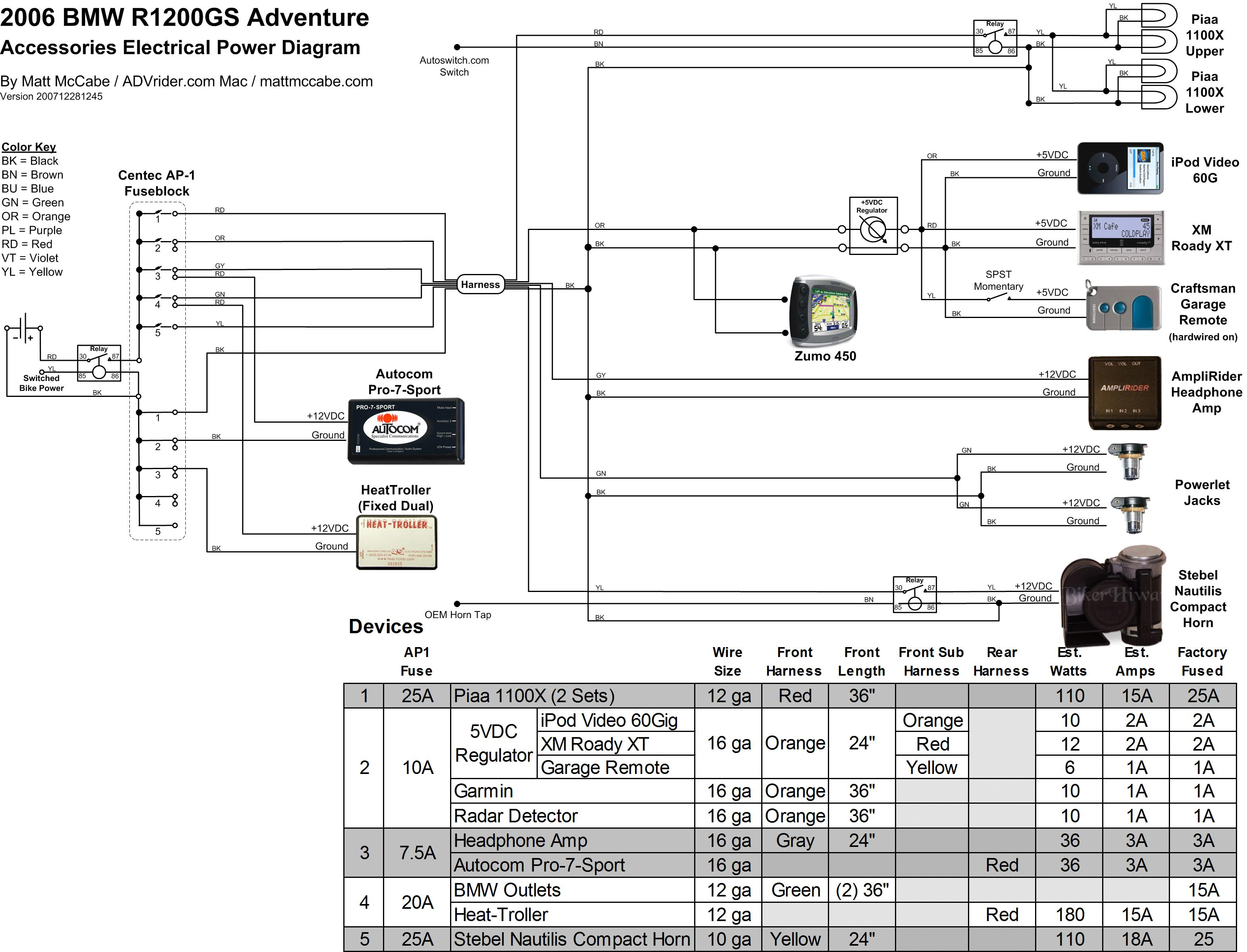 Garmin Zumo Wiring Diagram Library 2005 F650gs Org